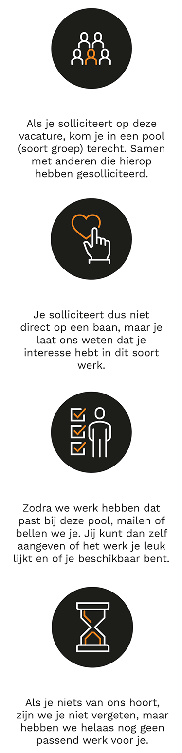 Infographic pool vacature