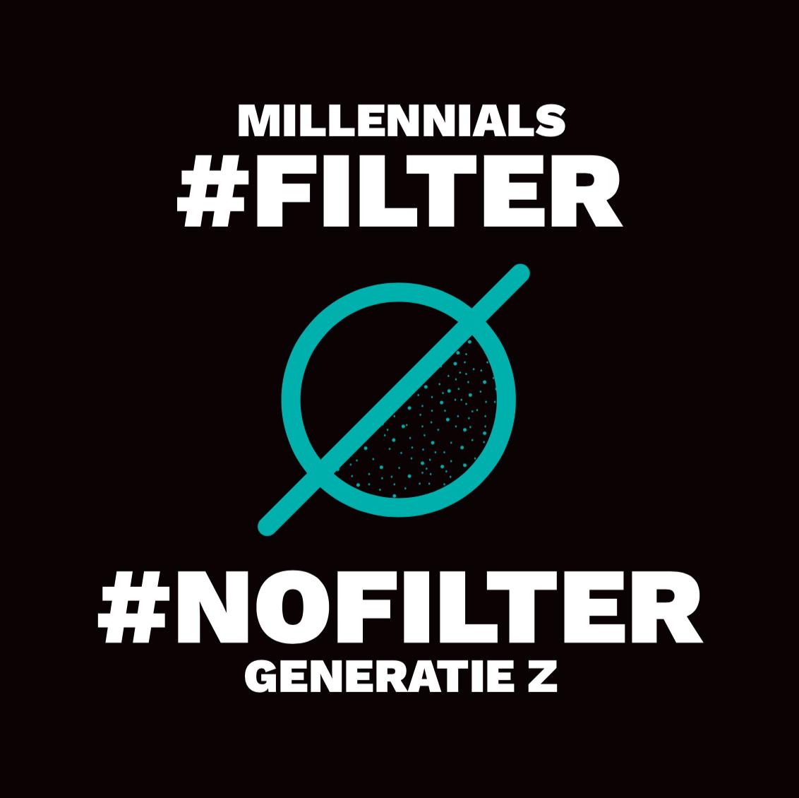 Infographic Millennials - Generatie Y - Generatie Z